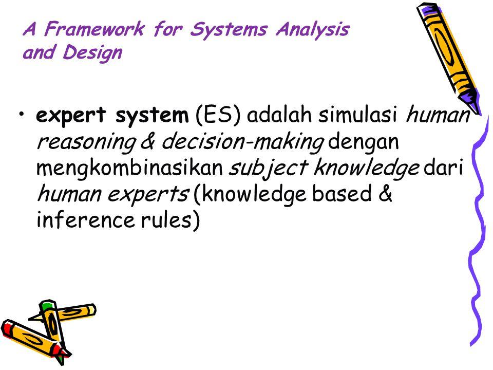 expert system (ES) adalah simulasi human reasoning & decision-making dengan mengkombinasikan subject knowledge dari human experts (knowledge based & inference rules) A Framework for Systems Analysis and Design