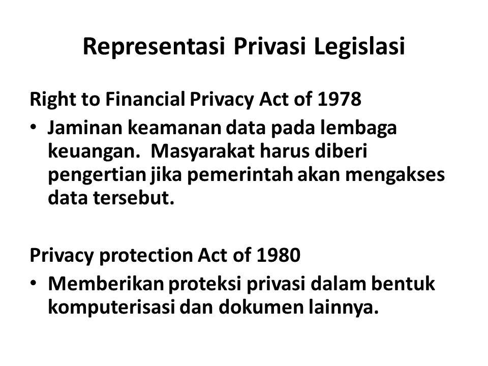 Representasi Privasi Legislasi Right to Financial Privacy Act of 1978 Jaminan keamanan data pada lembaga keuangan. Masyarakat harus diberi pengertian