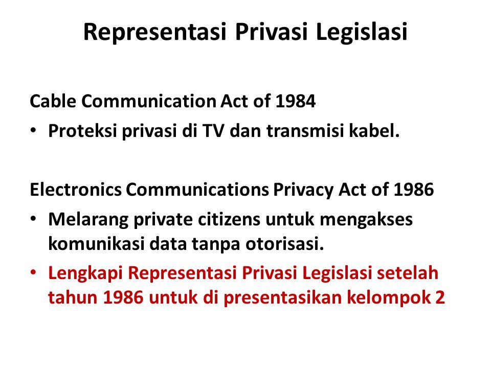 Representasi Privasi Legislasi Cable Communication Act of 1984 Proteksi privasi di TV dan transmisi kabel. Electronics Communications Privacy Act of 1