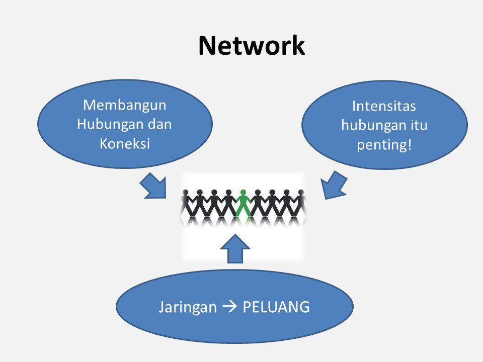 Network Membangun Hubungan dan Koneksi Intensitas hubungan itu penting! Jaringan  PELUANG