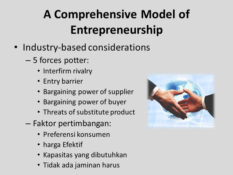 Biaya transaksi yang tinggi Strategi Internasional untuk pasar luar negeri: – ekspor – Perizinan atau Waralaba (franchising) – Investasi asing langsung (FDI) Internationalizing the Entrepreneurial Firm
