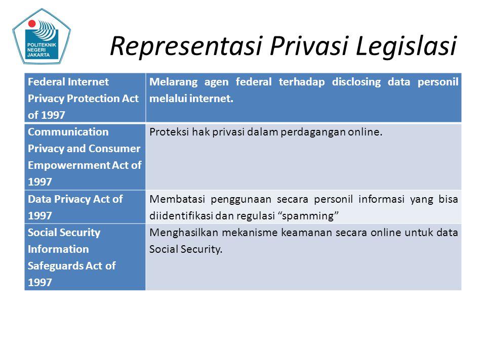 Representasi Privasi Legislasi Federal Internet Privacy Protection Act of 1997 Melarang agen federal terhadap disclosing data personil melalui interne