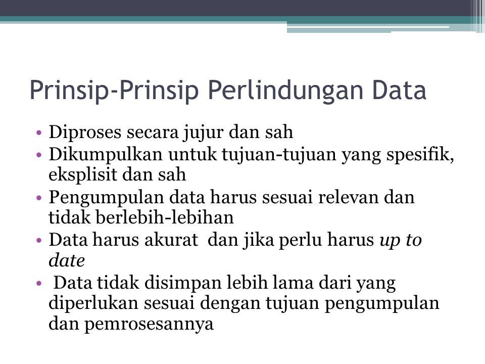 Prinsip-Prinsip Perlindungan Data Diproses secara jujur dan sah Dikumpulkan untuk tujuan-tujuan yang spesifik, eksplisit dan sah Pengumpulan data haru