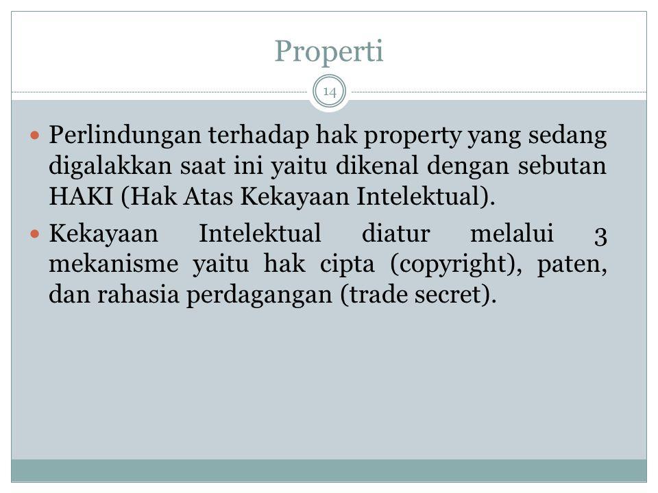 Properti 14 Perlindungan terhadap hak property yang sedang digalakkan saat ini yaitu dikenal dengan sebutan HAKI (Hak Atas Kekayaan Intelektual).
