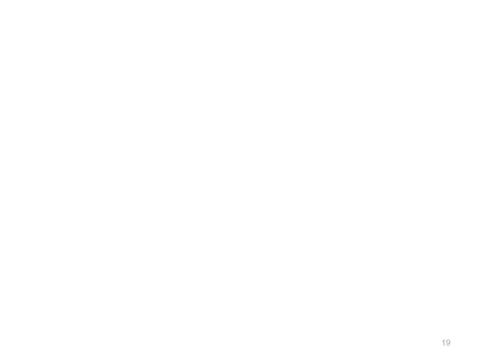 Informasi dan Dokumen Elektronik (UU ITE) 18  Informasi Elektronik adalah satu atau sekumpulan data elektronik, termasuk tetapi tidak terbatas pada tulisan, suara, gambar, peta, rancangan, foto, electronic data interchange (EDI), surat elektronik (electronic mail), telegram, teleks, telecopy atau sejenisnya, huruf, tanda, angka, Kode Akses, simbol, atau perforasi yang telah diolah yang memiliki arti atau dapat dipahami oleh orang yang mampu memahaminya.