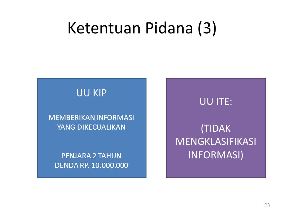 Ketentuan Pidana (2) 22 UU KIP BADAN PUBLIK YANG SENGAJA TIDAK MENYEDIAKAN, MENERBITKAN INFORMASI PUBLIK 1 TAHUN DAN DENDA RP 5.000.000 UU ITE PSE WAJIB MENYELENGGARAKAN SISTEM SECARA AMAN, ANDAL, TERPERCAYA (TIDAK AKA SANKSI)