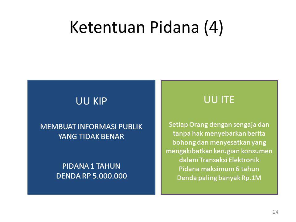 Ketentuan Pidana (3) 23 UU KIP MEMBERIKAN INFORMASI YANG DIKECUALIKAN PENJARA 2 TAHUN DENDA RP.