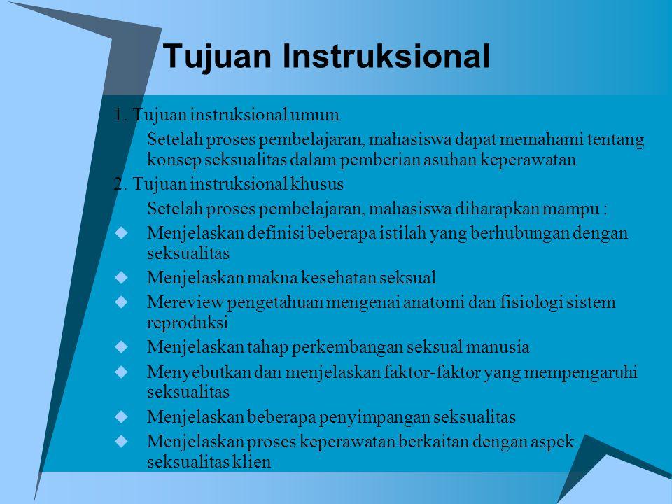 Tujuan Instruksional 1. Tujuan instruksional umum Setelah proses pembelajaran, mahasiswa dapat memahami tentang konsep seksualitas dalam pemberian asu