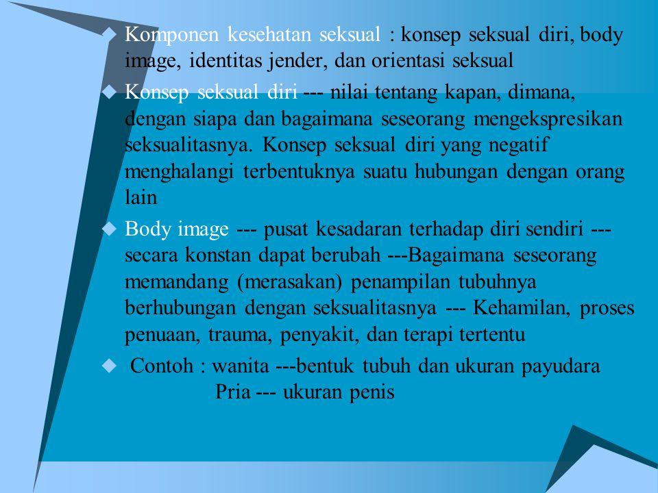  Komponen kesehatan seksual : konsep seksual diri, body image, identitas jender, dan orientasi seksual  Konsep seksual diri --- nilai tentang kapan,