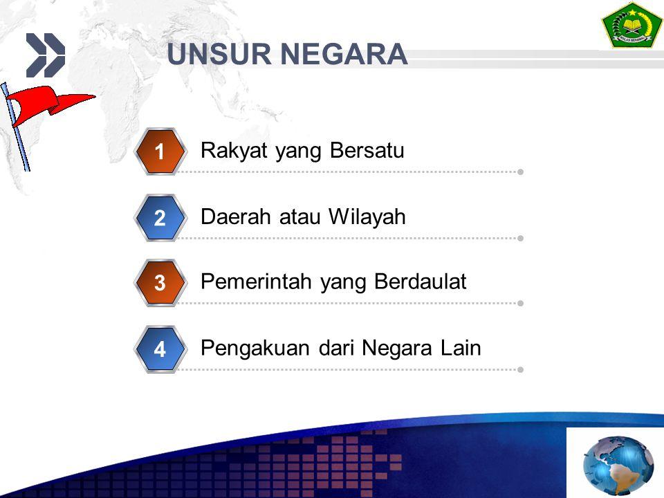 UNSUR NEGARA Rakyat yang Bersatu 1 Daerah atau Wilayah 2 Pemerintah yang Berdaulat 3 Pengakuan dari Negara Lain 4