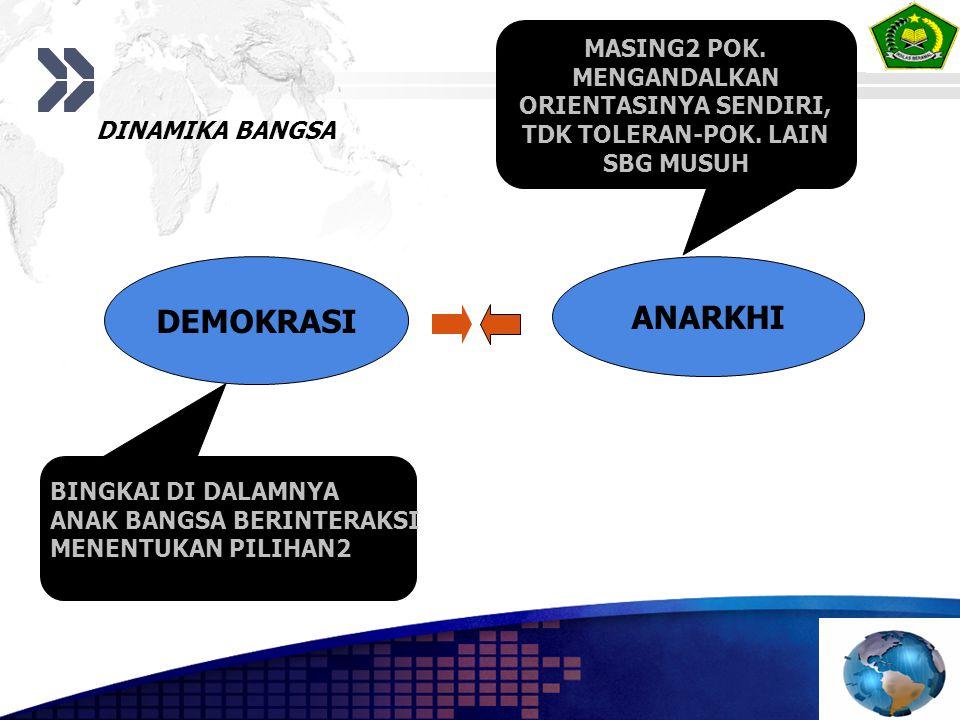 DEMOKRASI ANARKHI BINGKAI DI DALAMNYA ANAK BANGSA BERINTERAKSI MENENTUKAN PILIHAN2 MASING2 POK.