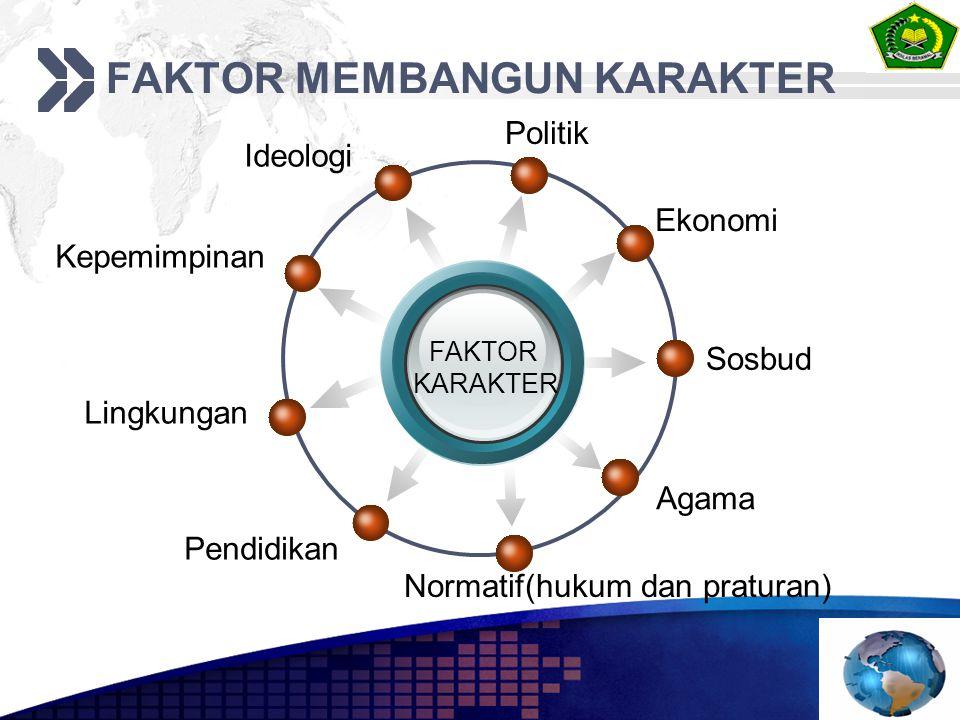 FAKTOR MEMBANGUN KARAKTER FAKTOR KARAKTER Kepemimpinan Ideologi Sosbud Agama Lingkungan Pendidikan Politik Ekonomi Normatif(hukum dan praturan)