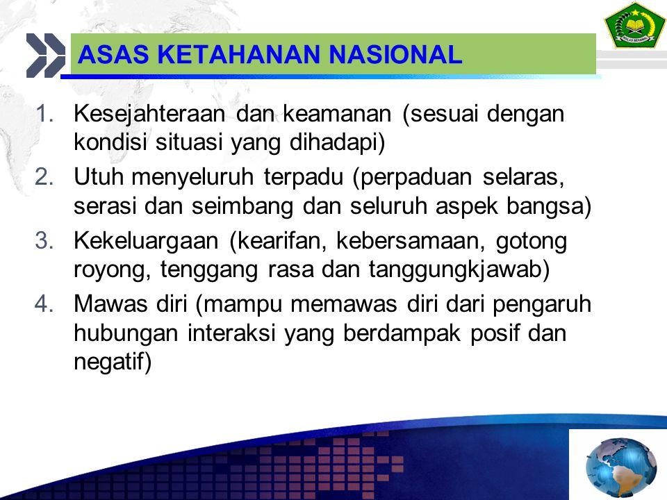 ASAS KETAHANAN NASIONAL 1.Kesejahteraan dan keamanan (sesuai dengan kondisi situasi yang dihadapi) 2.Utuh menyeluruh terpadu (perpaduan selaras, seras