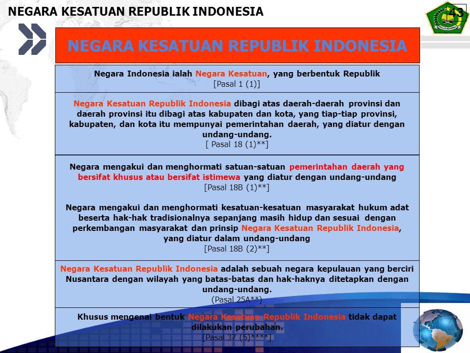 CAKUPAN WAWASAN NUSANTARA 1.Kesatuan Politik 2.Kesatuan Sosial Budaya 3.Kesatuan Ekonomi 4.Kesatuan Pertahanan Keamanan Negara