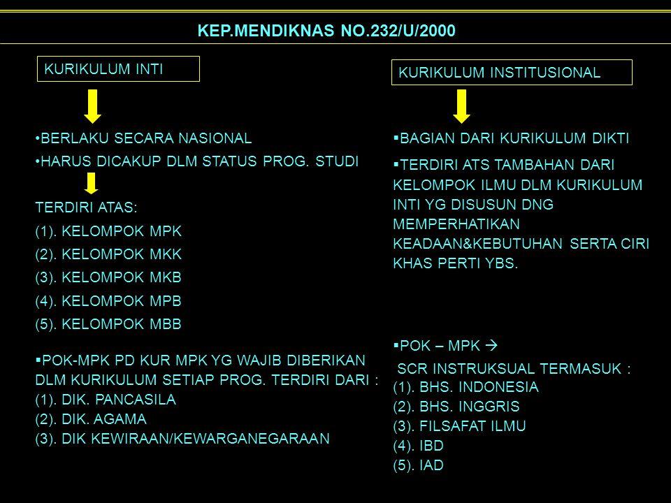 KEP.MENDIKNAS NO.232/U/2000 KURIKULUM INTI BERLAKU SECARA NASIONAL HARUS DICAKUP DLM STATUS PROG. STUDI TERDIRI ATAS: (1). KELOMPOK MPK (2). KELOMPOK