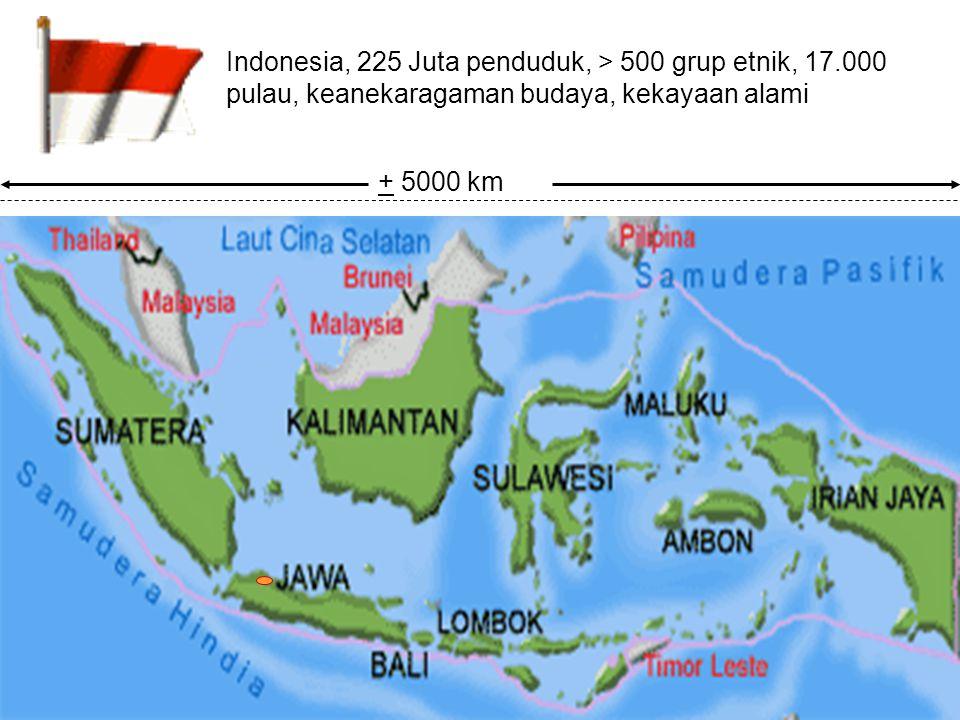 JATI DIRI BERWAWASAN KEBANGSAAN SEBAGAI PEMERSATU BANGSA INDONESIA P.Miangas P.Rote Sabang Merauke