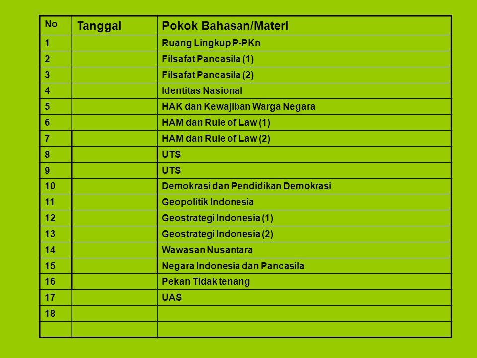 No TanggalPokok Bahasan/Materi 1Ruang Lingkup P-PKn 2Filsafat Pancasila (1) 3Filsafat Pancasila (2) 4Identitas Nasional 5HAK dan Kewajiban Warga Negar