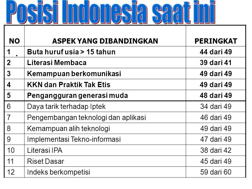 No TanggalPokok Bahasan/Materi 1Ruang Lingkup P-PKn 2Filsafat Pancasila (1) 3Filsafat Pancasila (2) 4Identitas Nasional 5HAK dan Kewajiban Warga Negara 6HAM dan Rule of Law (1) 7HAM dan Rule of Law (2) 8UTS 9 10Demokrasi dan Pendidikan Demokrasi 11Geopolitik Indonesia 12Geostrategi Indonesia (1) 13Geostrategi Indonesia (2) 14Wawasan Nusantara 15Negara Indonesia dan Pancasila 16Pekan Tidak tenang 17UAS 18