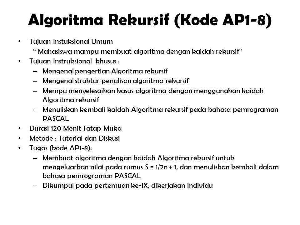 """Fungsi (Kode AP1-7) Tujuan Instuksional Umum """" Mahasiswa mampu membuat algoritma dengan penggunaan function"""" Tujuan Instruksional khusus : – Mengenal"""