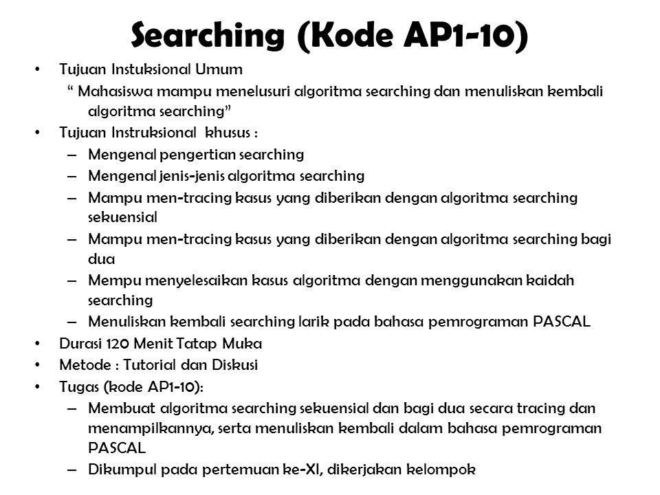 """Larik ( tipe data array) (Kode AP1-9) Tujuan Instuksional Umum """" Mahasiswa mampu membuat algoritma dengan kaidah larik"""" Tujuan Instruksional khusus :"""
