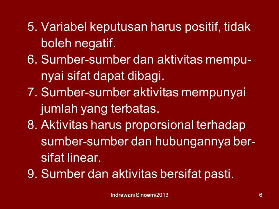 5.Variabel keputusan harus positif, tidak boleh negatif.