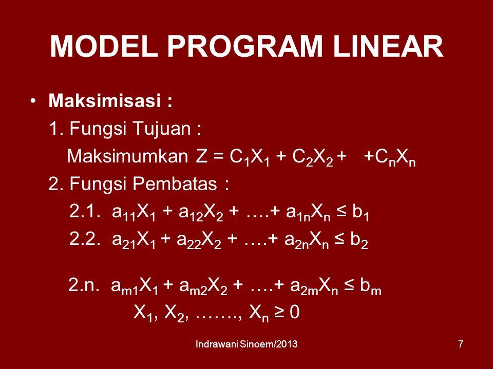 MODEL PROGRAM LINEAR Maksimisasi : 1.
