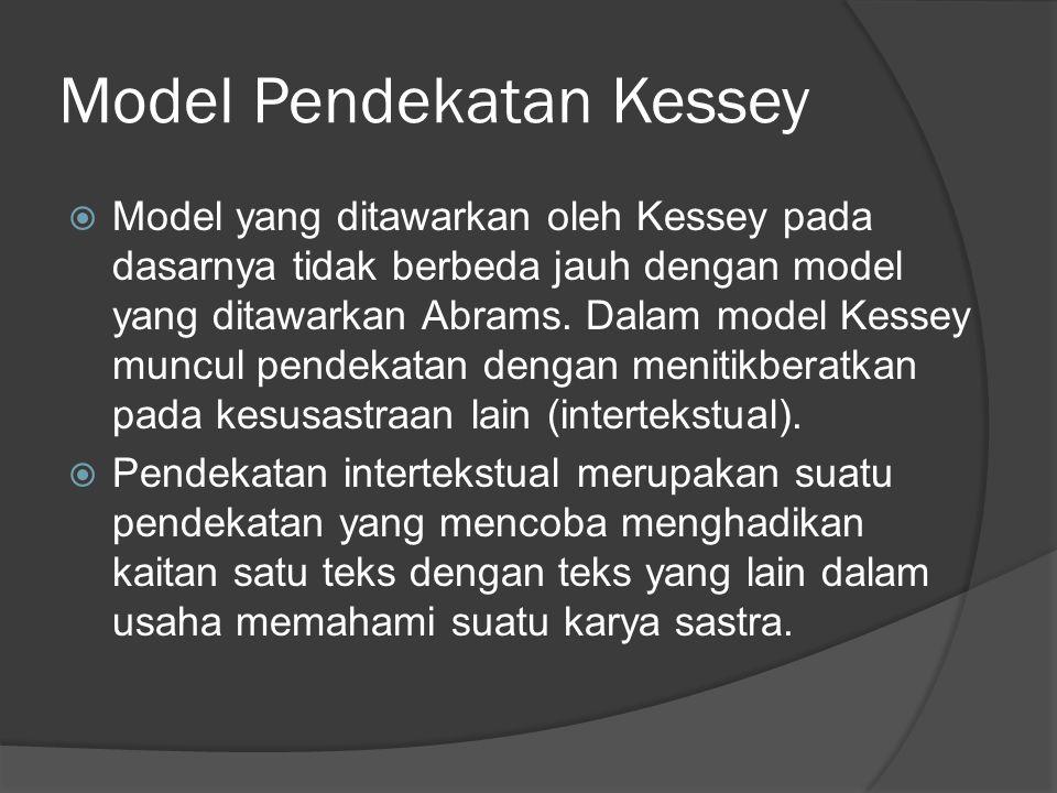 Model Pendekatan Kessey MModel yang ditawarkan oleh Kessey pada dasarnya tidak berbeda jauh dengan model yang ditawarkan Abrams. Dalam model Kessey