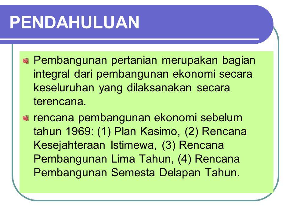 Kelembagaan Dalam Pembangunan Pertanian Dr.Jangkung Handoyo Mulyo,MEc.