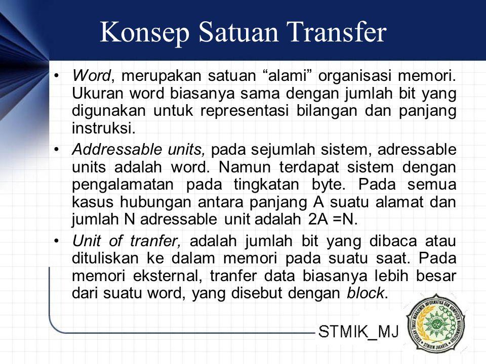 """Konsep Satuan Transfer Word, merupakan satuan """"alami"""" organisasi memori. Ukuran word biasanya sama dengan jumlah bit yang digunakan untuk representasi"""