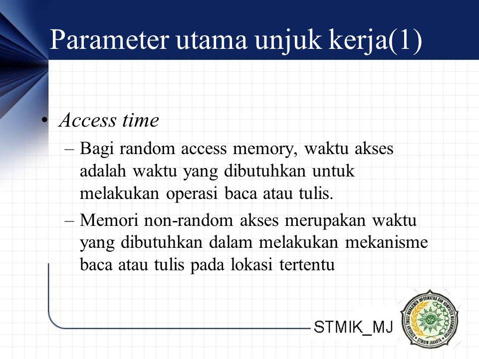 Parameter utama unjuk kerja(1) Access time –Bagi random access memory, waktu akses adalah waktu yang dibutuhkan untuk melakukan operasi baca atau tuli