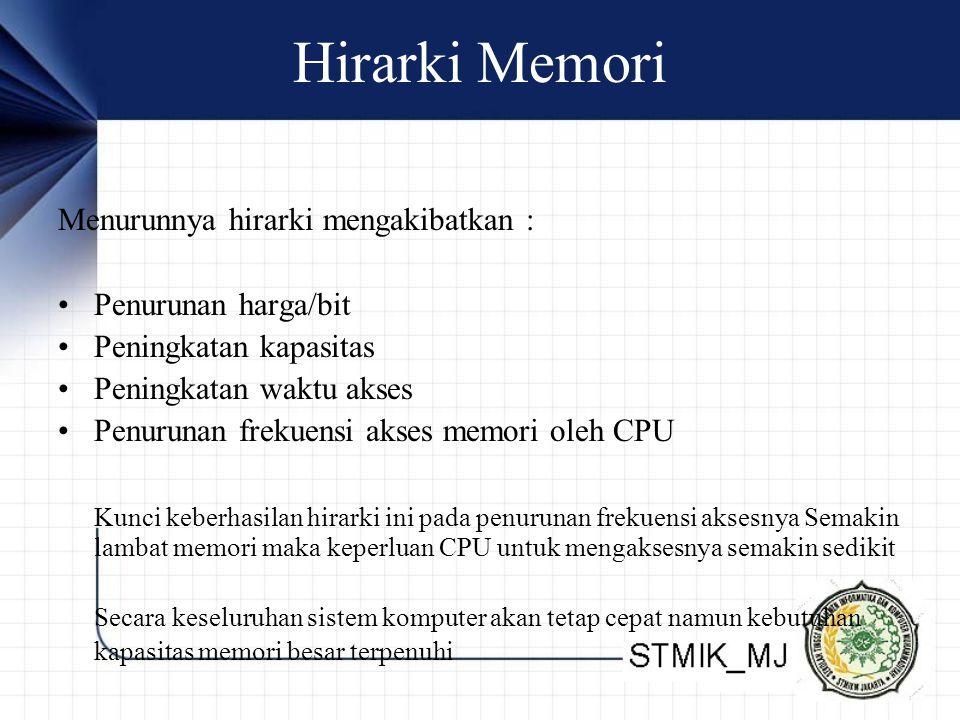 Hirarki Memori Menurunnya hirarki mengakibatkan : Penurunan harga/bit Peningkatan kapasitas Peningkatan waktu akses Penurunan frekuensi akses memori o