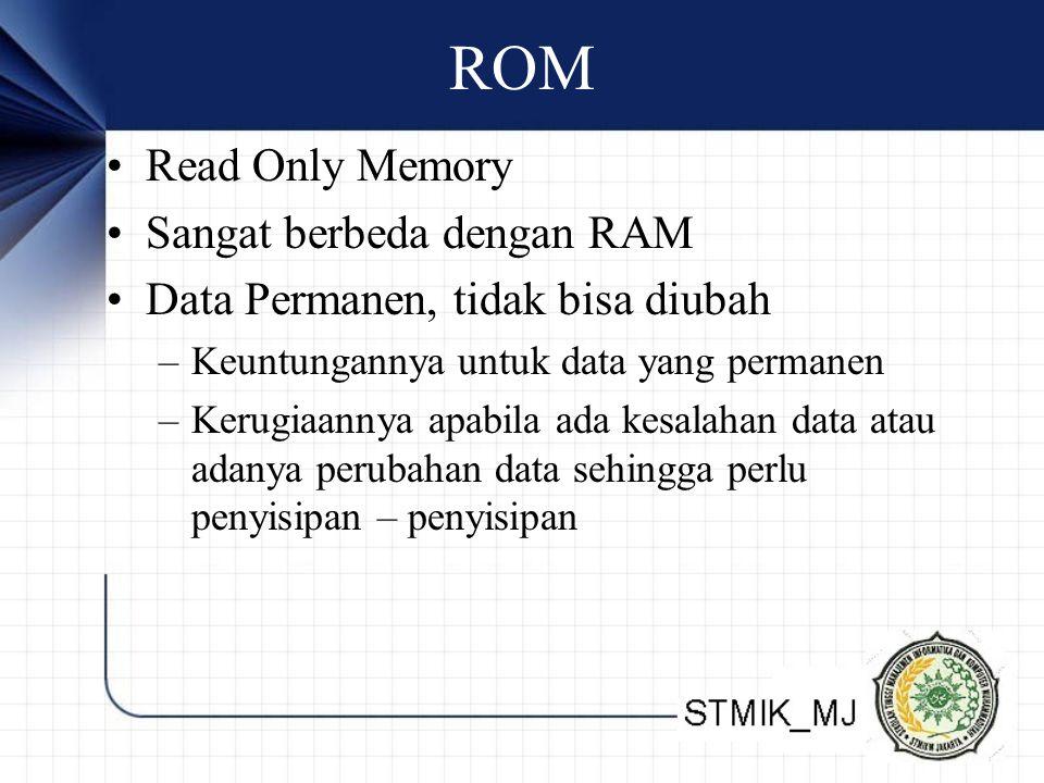 ROM Read Only Memory Sangat berbeda dengan RAM Data Permanen, tidak bisa diubah –Keuntungannya untuk data yang permanen –Kerugiaannya apabila ada kesa