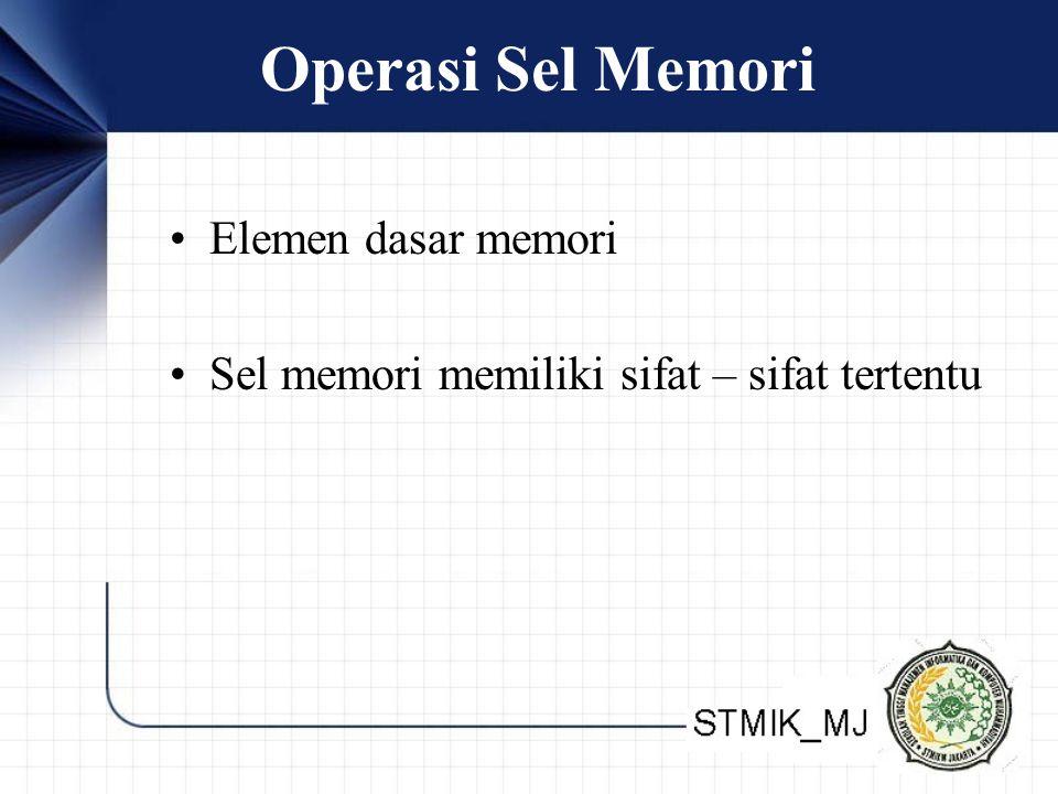 EEPROM electrically erasable programmable read only memory memori yang dapat ditulisi kapan saja tanpa menghapus isi sebelumnya.