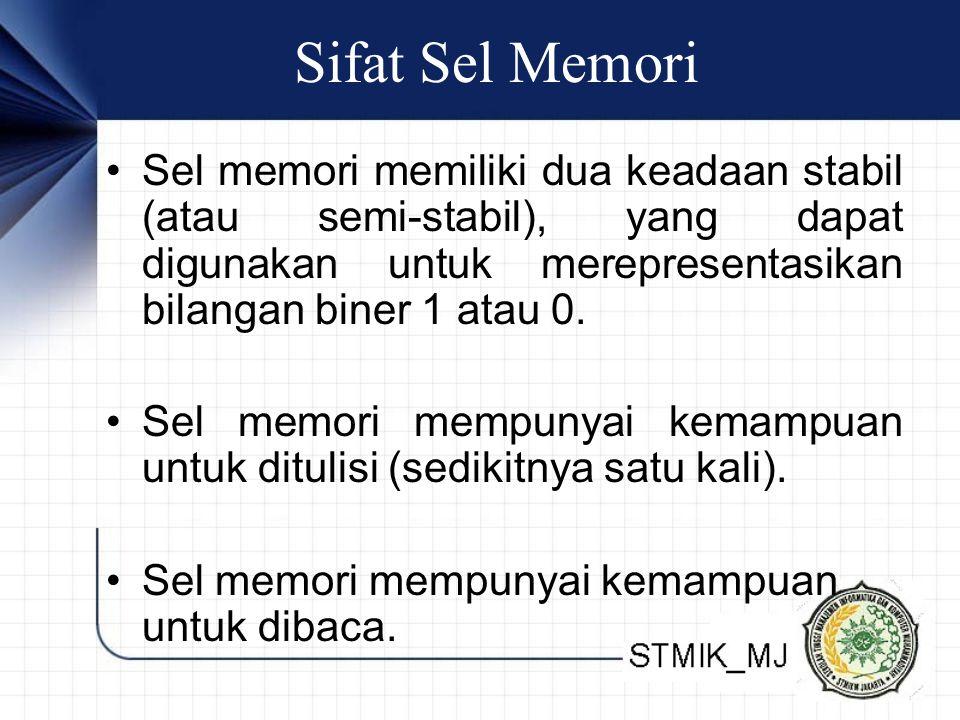 Kesimpulan Satuan pokok memori adalah digit biner, yang disebut bit.