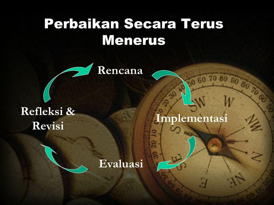 Perbaikan Secara Terus Menerus Rencana Implementasi Evaluasi Refleksi & Revisi