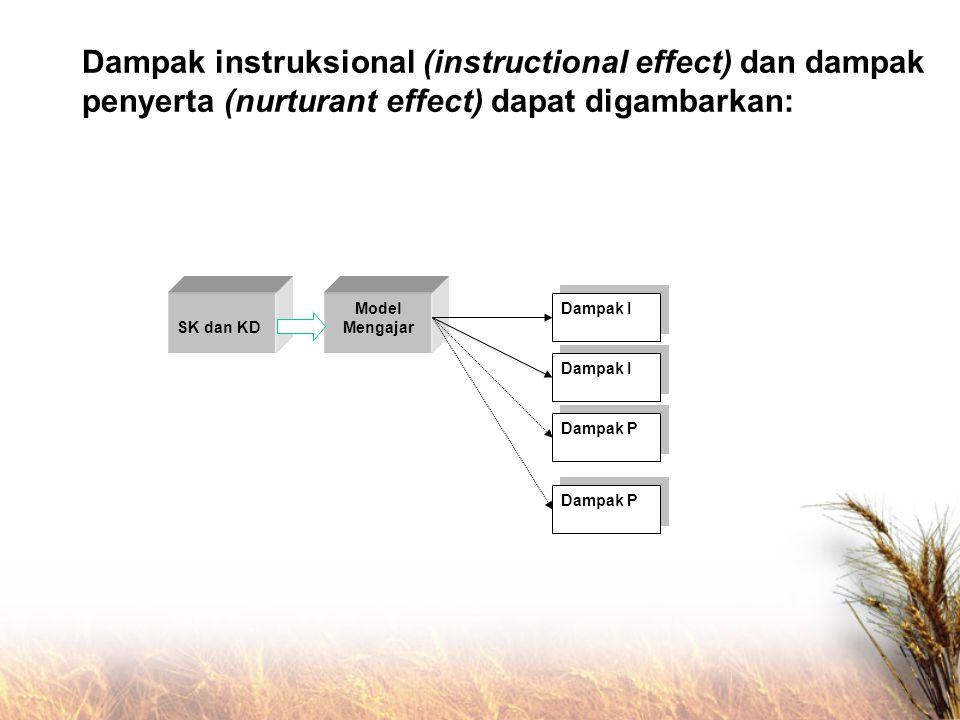 Dampak instruksional (instructional effect) dan dampak penyerta (nurturant effect) dapat digambarkan: SK dan KD Model Mengajar Dampak I Dampak P