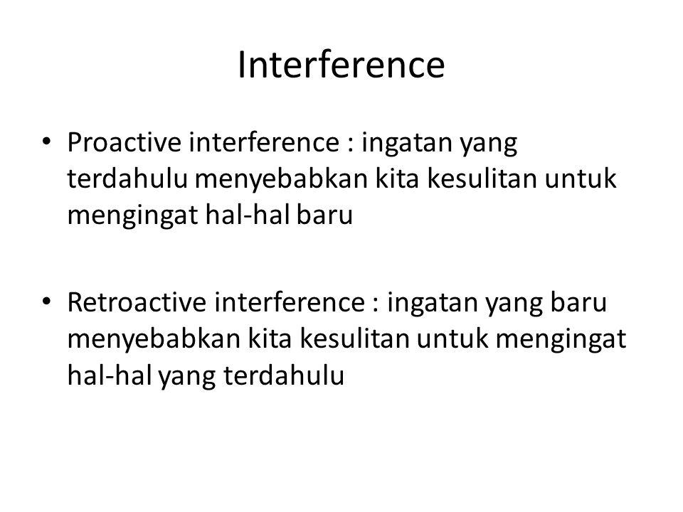 Interference Proactive interference : ingatan yang terdahulu menyebabkan kita kesulitan untuk mengingat hal-hal baru Retroactive interference : ingatan yang baru menyebabkan kita kesulitan untuk mengingat hal-hal yang terdahulu