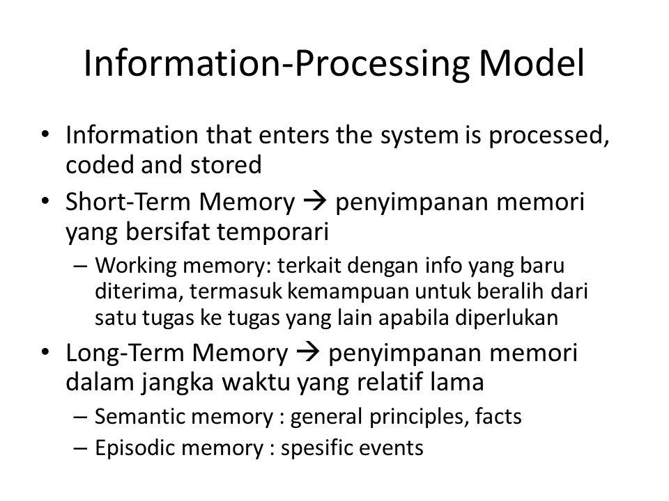 Amnesia Kehilangan memori  akan kejadian yang pernah terjadi dalam kehidupan seseorang Tidak melupakan hal-hal yang telah dipelajari: makan, berjalan, atau makan Jika lupa, maka disebut demensia