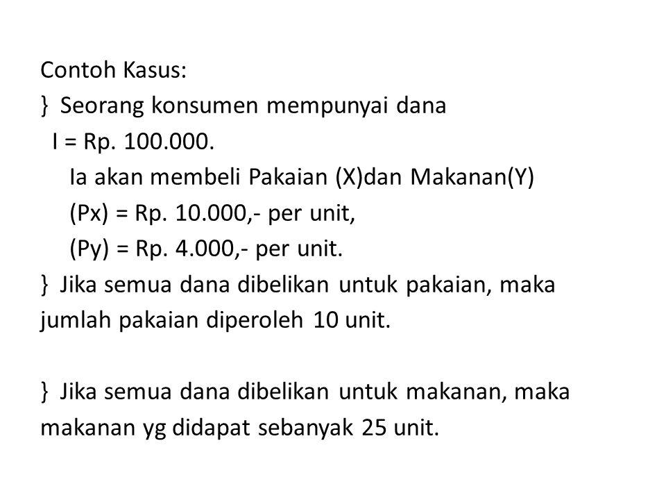 Contoh Kasus: } Seorang konsumen mempunyai dana I = Rp. 100.000. Ia akan membeli Pakaian (X)dan Makanan(Y) (Px) = Rp. 10.000,- per unit, (Py) = Rp. 4.