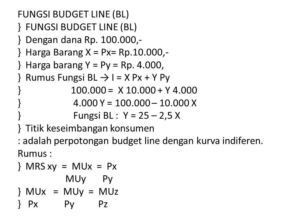 FUNGSI BUDGET LINE (BL) } FUNGSI BUDGET LINE (BL) } Dengan dana Rp. 100.000,- } Harga Barang X = Px= Rp.10.000,- } Harga barang Y = Py = Rp. 4.000, }
