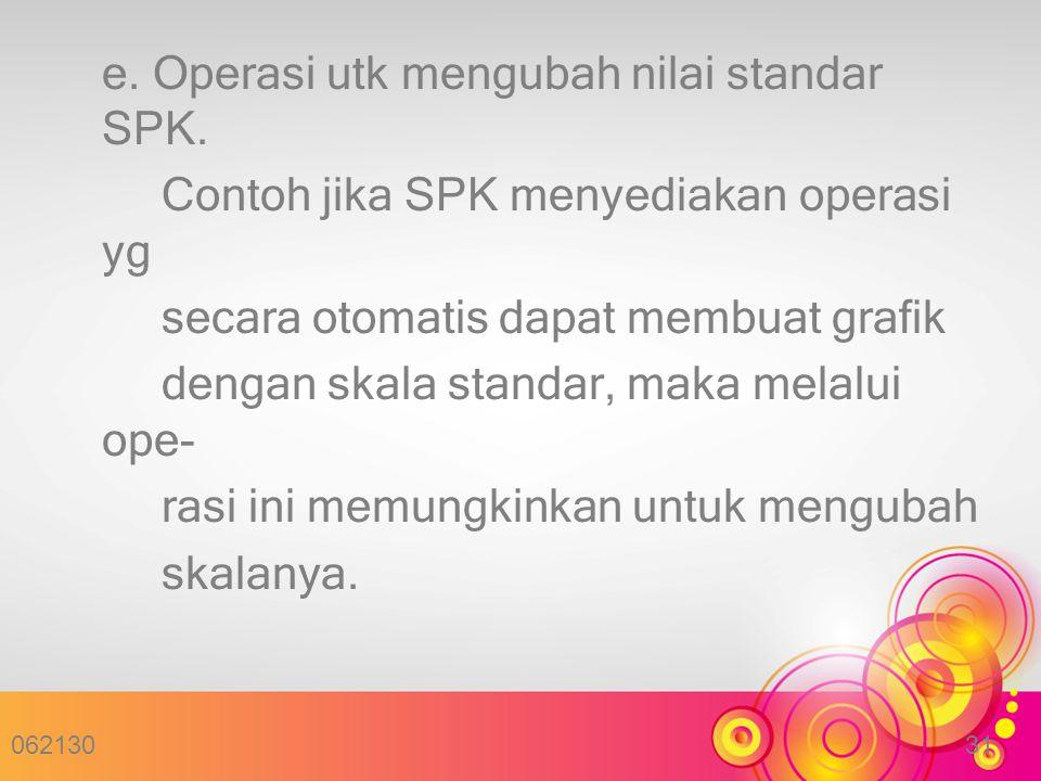e.Operasi utk mengubah nilai standar SPK.