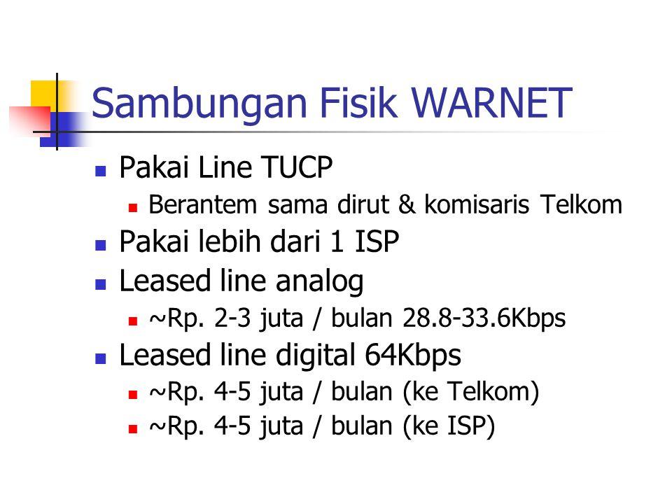 Sambungan Fisik WARNET Pakai Line TUCP Berantem sama dirut & komisaris Telkom Pakai lebih dari 1 ISP Leased line analog ~Rp.