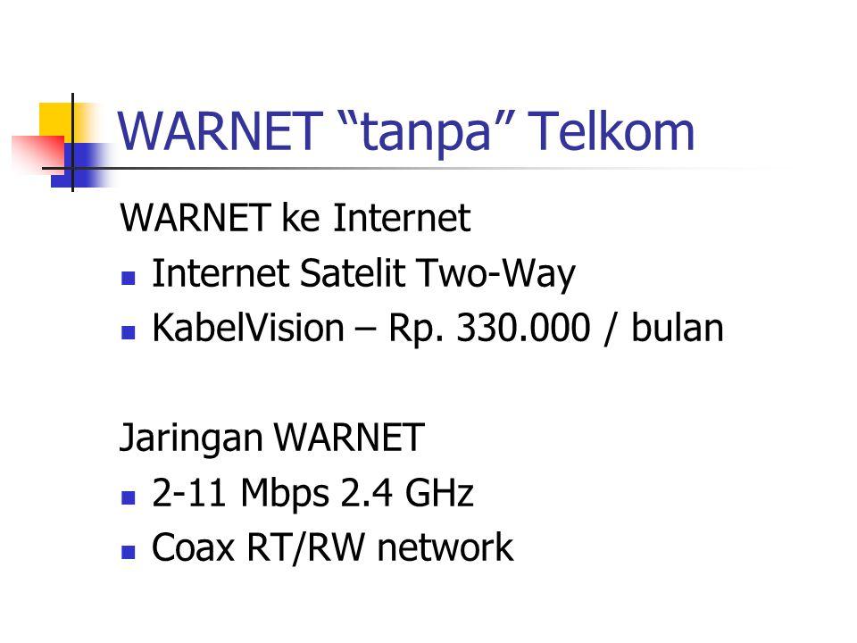 WARNET tanpa Telkom WARNET ke Internet Internet Satelit Two-Way KabelVision – Rp.