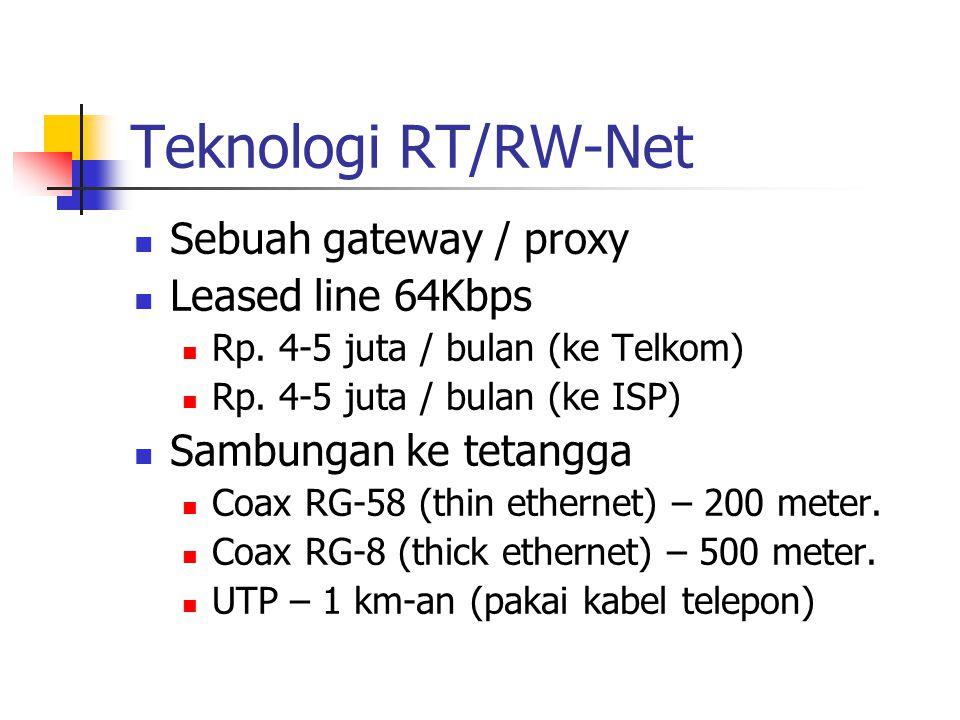 Teknologi RT/RW-Net Sebuah gateway / proxy Leased line 64Kbps Rp.