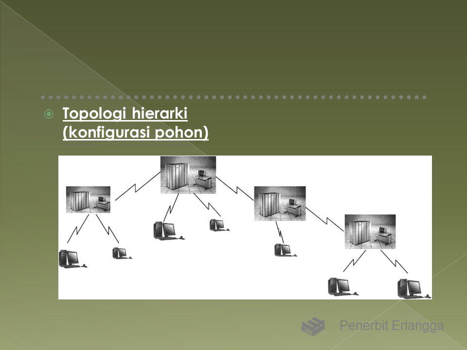  Topologi hierarki (konfigurasi pohon) Penerbit Erlangga