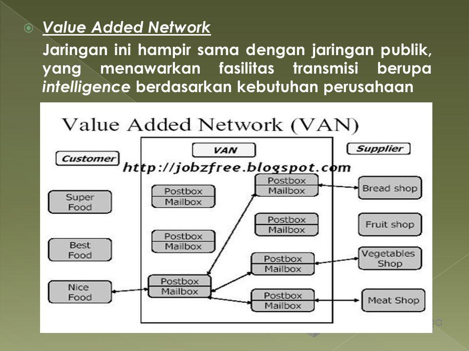  Value Added Network Jaringan ini hampir sama dengan jaringan publik, yang menawarkan fasilitas transmisi berupa intelligence berdasarkan kebutuhan p