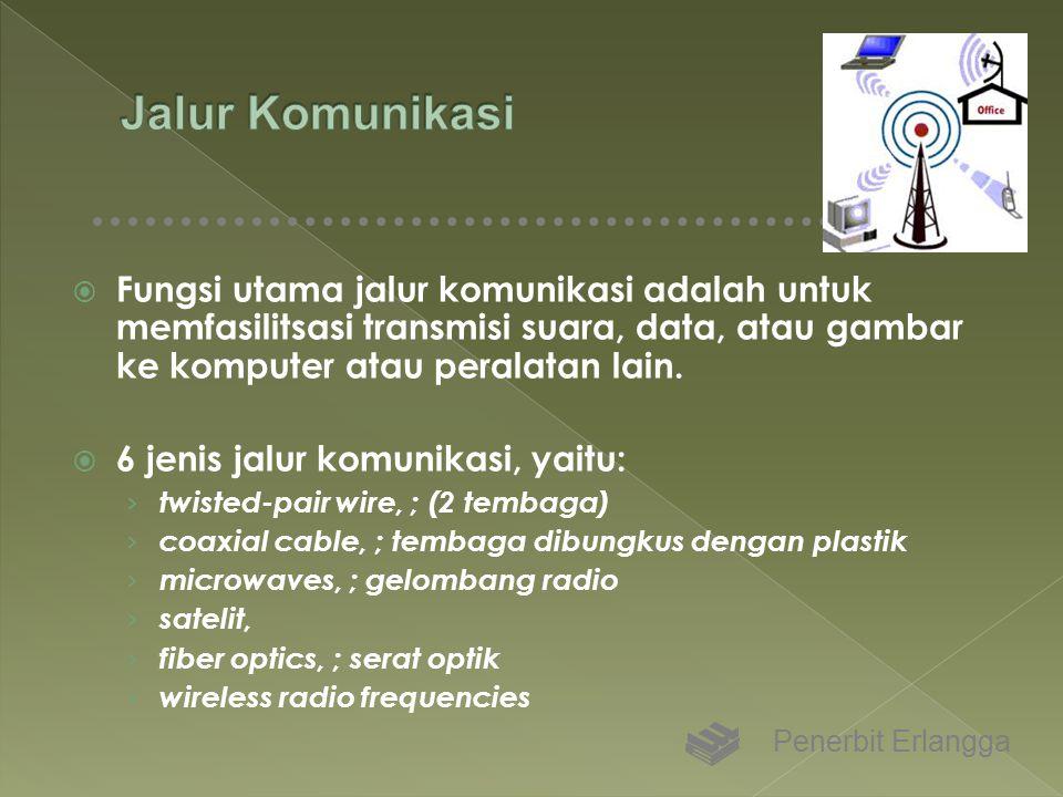  Fungsi utama jalur komunikasi adalah untuk memfasilitsasi transmisi suara, data, atau gambar ke komputer atau peralatan lain.  6 jenis jalur komuni