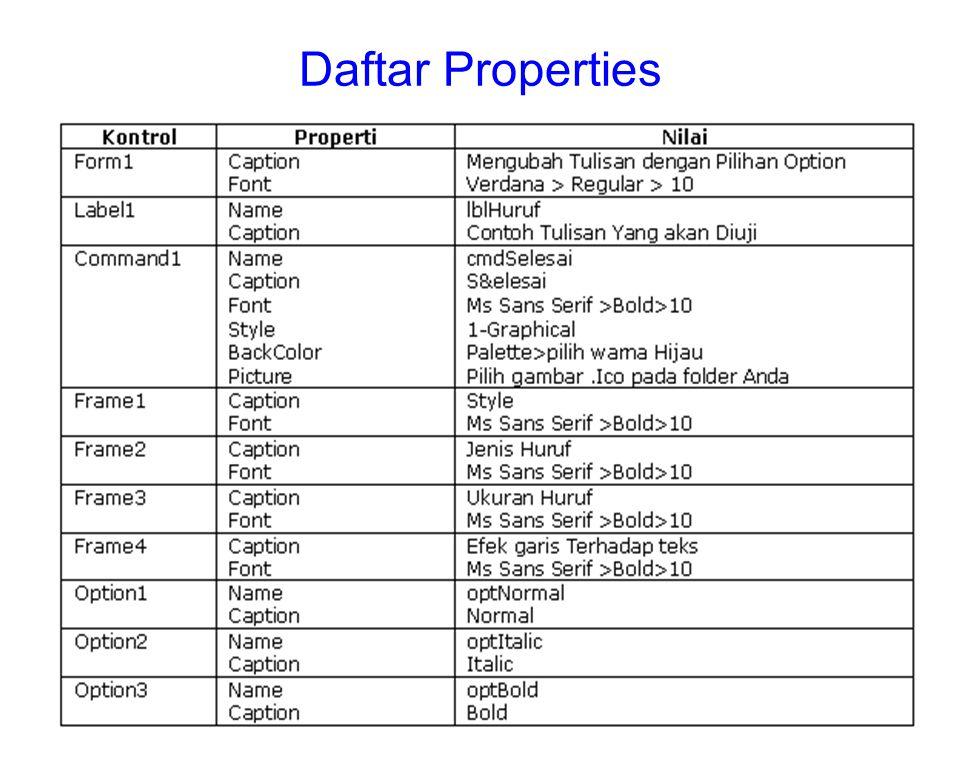 10 Daftar Properties