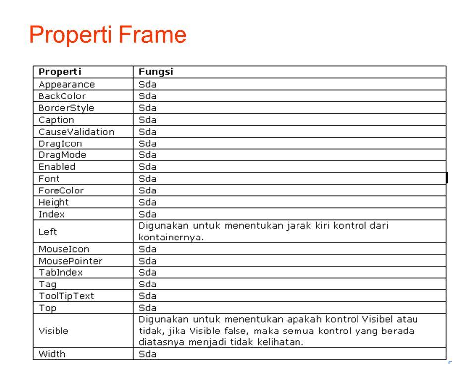 7 Properti Frame