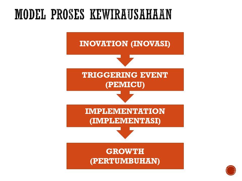 1. Pilih ide usaha yang kita kuasai dan sukai 2. Lihat pangsa pasarnya 3. Lihat pesaingnya